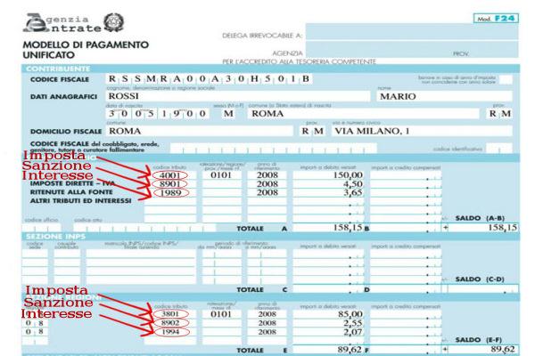 Pagare l 39 irpef in ritardo il ravvedimento operoso for Imposta di registro locazione